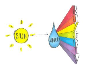 adventure children's book science spectrum image